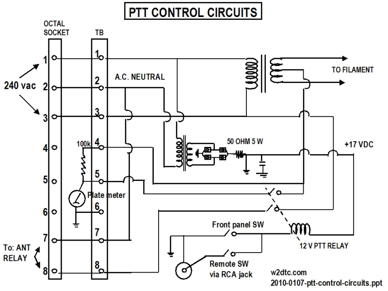 3cx3000f7 Plasma Amp To 40 Meter Conversion